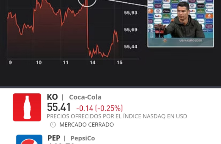 CRISTIANO RONALDO GOLEA A COCA COLA CON UN GESTO Y PIERDE LA MARCA 4. MIL MILLONES MIENTRAS PEPSI SUBE EN LA BOLSA.
